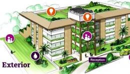 The Hotel Sustainability